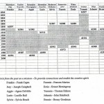 Origins of Jedemi – The Timeline